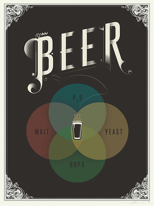 Pop Chart Lab --> Design + Data = Delight --> The Venn of Beer